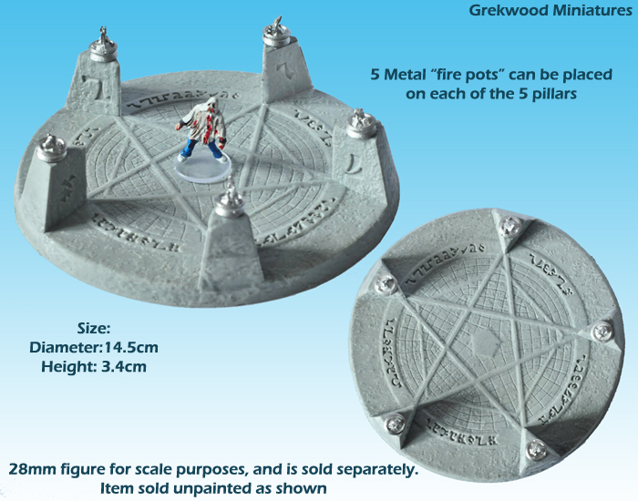 28mm Sci-fi/Fantasy Features